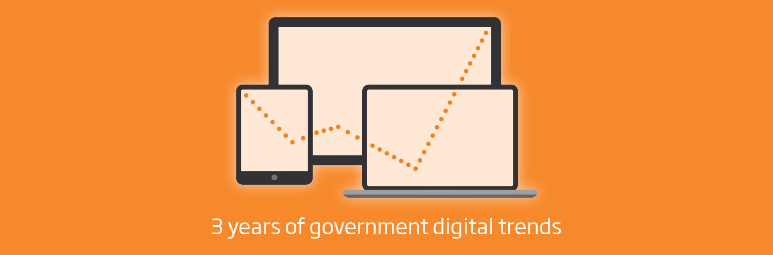 Graphic of 3 years of government digital trends